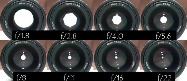 khẩu độ lens